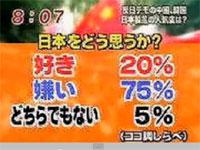アジアの人達は日本人をどう思っているのか?まとめ